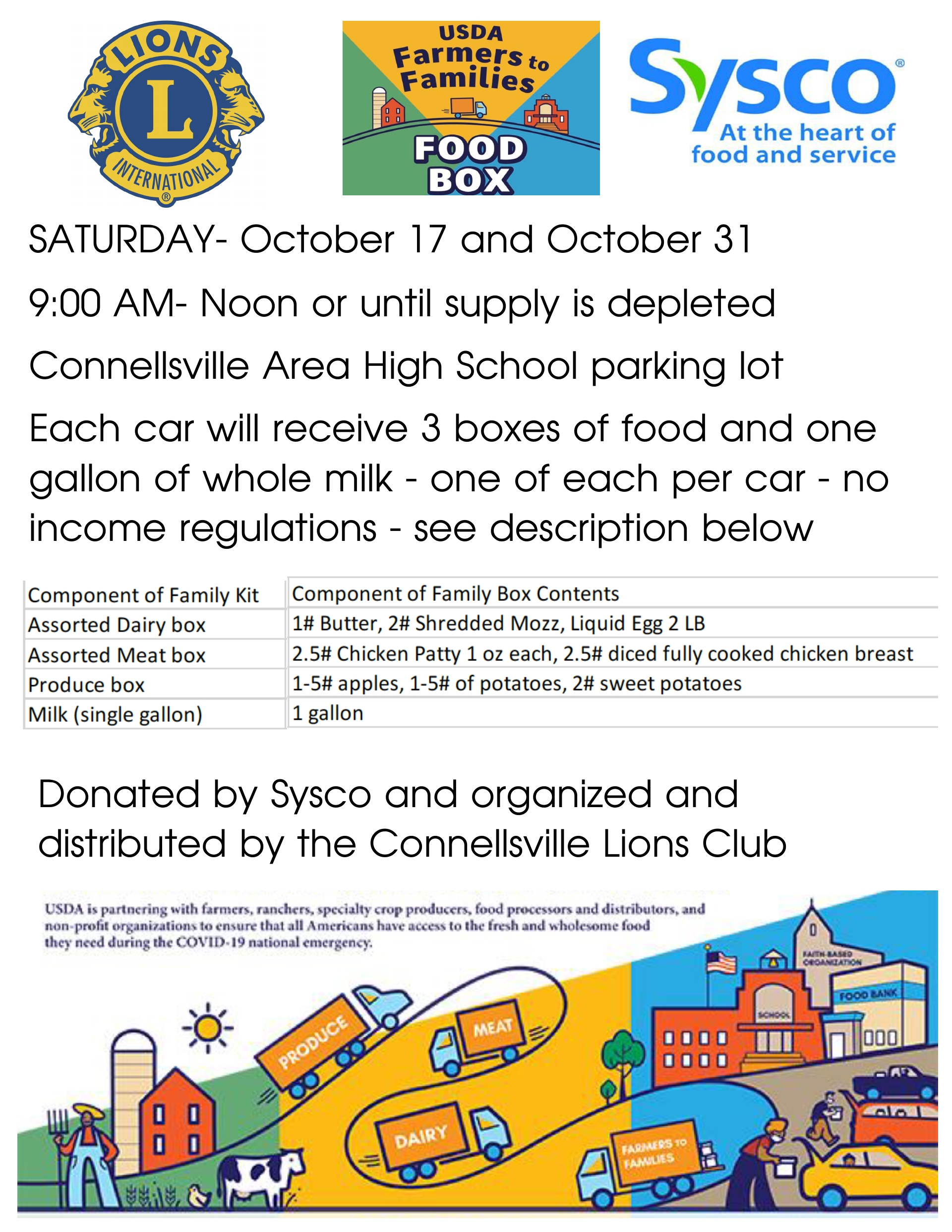 Food Boxes for Families Connellsville HS October 17 & 31, 9 am to noon!